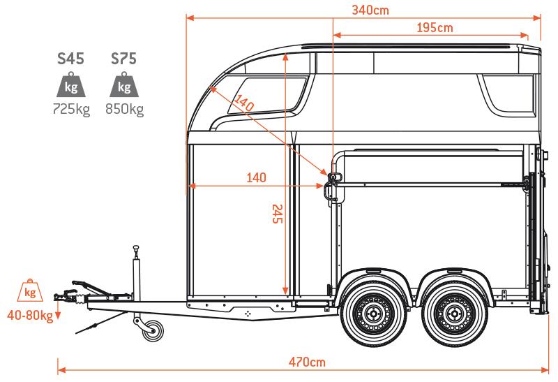 sirius s75 aluminium sirius trailers sirius trailers. Black Bedroom Furniture Sets. Home Design Ideas